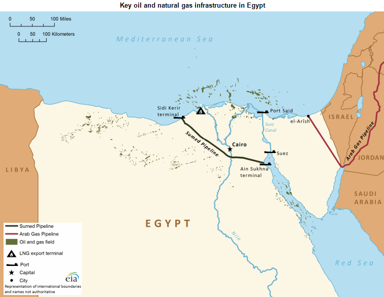 map from us eia the sumed pipeline also known as suez mediterranean pipeline is an oil pipeline in egypt running from the ain sukhna terminal on the