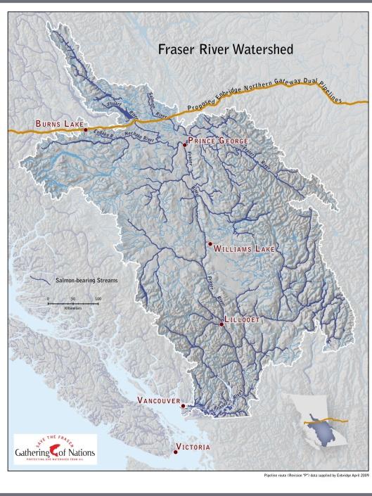 Fraser River Watershed