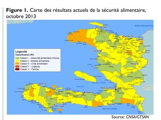 Haiti Food Insecurity Oct. 2013