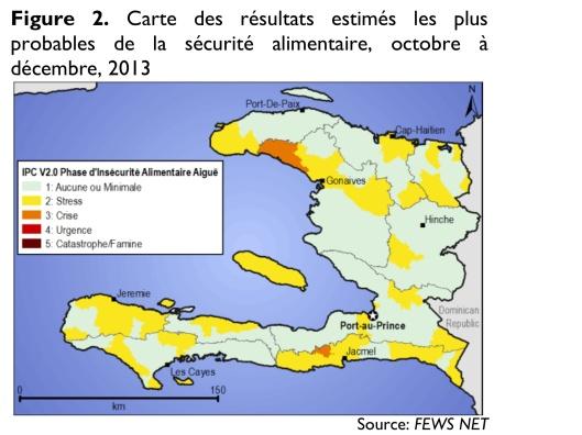 Haiti FEWS NET Oct. to Dec. 2013