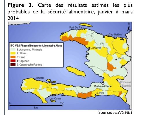 Haiti FEWS NET January to March 2014