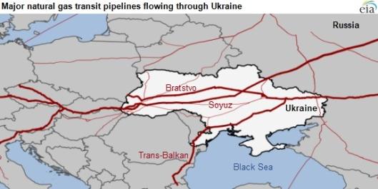 Ukraine pipelines 2014 US EIA