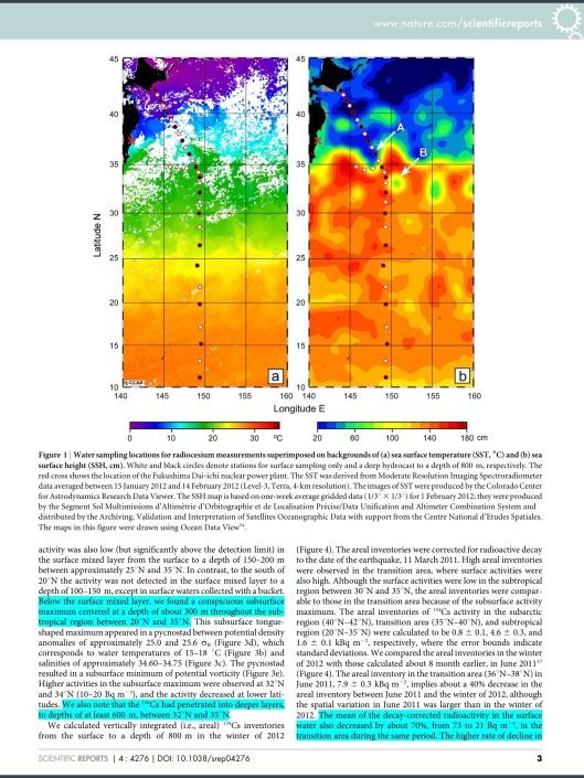 Southward spreading of the Fukushima-derived radiocesium across the Kuroshio Extension in the North Pacific, Yuichiro Kumamoto, Michio Aoyama et. al. 2014, p. 3