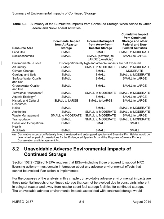 Cumulative Impacts 8-4 NRC EIS Nuclear Waste