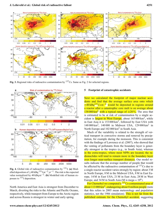 """Global risk of radioactive fallout after major nuclear reactor accidents"" Atmos. Chem. Phys., 12, 4245–4258, 2012 www.atmos-chem-phys.net/12/4245/2012/ CC Attribution 3.0, By J. Lelieveld1,2, D. Kunkel1, and M. G. Lawrence1, 1Max Planck Institute for Chemistry, Mainz, Germany 2The Cyprus Institute, Nicosia, Cyprus , p. 7"