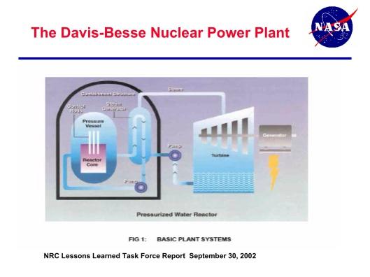 P. 3 Davis Besse Nuclear Close Call