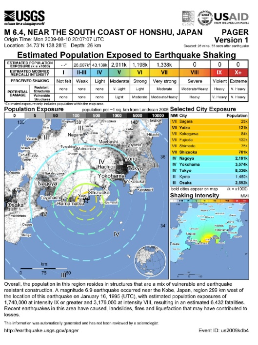 6.4 Japanese earthquake offshore Aug. 2009