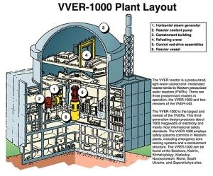 VVER 1000 reactor