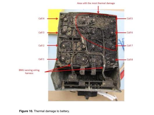 burned Dreamliner battery