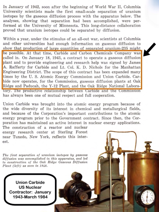 Union Carbide Nuclear Contractor 1943 - 84