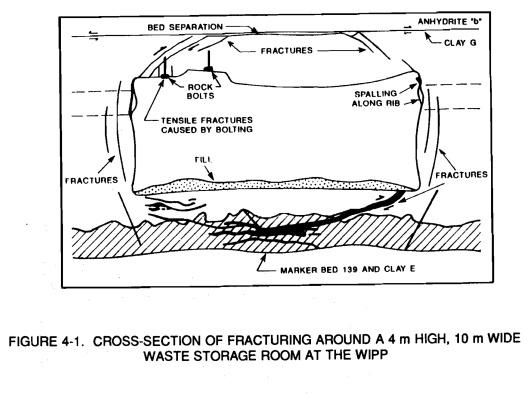 Brine Sampling and Eval, 1989, DOE-WIPP, Deal et. al., 1991, p. 4-3, Figure 4-1