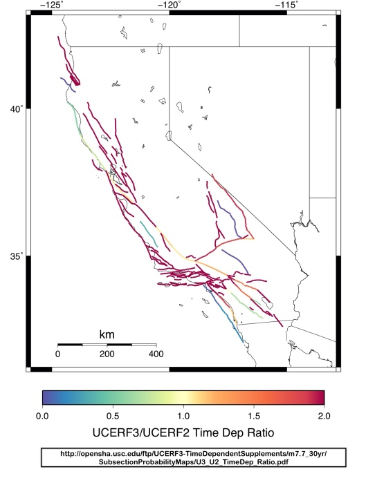 7.7 or Grter Rupture increase Cal 30 years