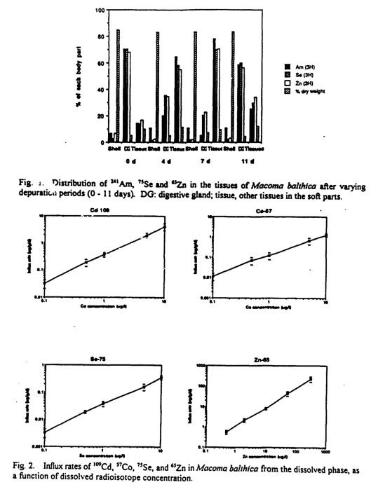 GRANT NUMBER: N00014-93-1-1287, p. 4