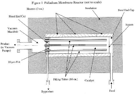 Figure 1 Palladium Membrane