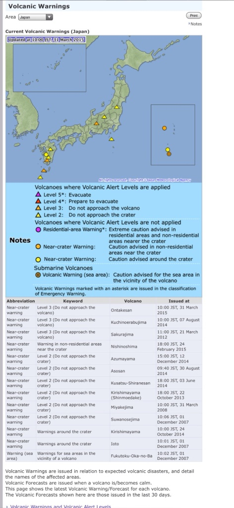 Volcano activity April 4, 2015 JMA GO JP