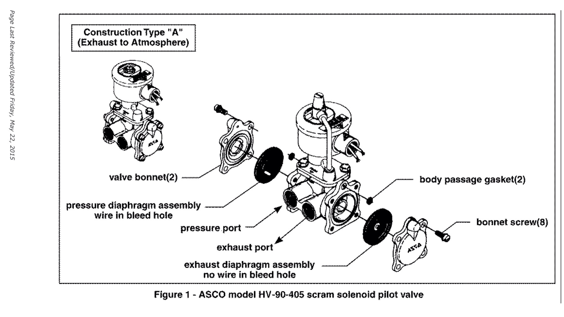 20 years of nuclear scram valve failures mining awareness asco valve figure one nrc