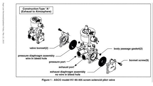 ASCO valve figure one NRC