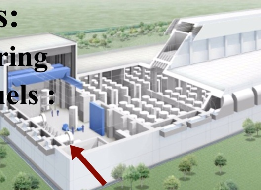 "Proposed Mutsu facility ""Operating Experience in Spent Fuel Storage Casks"" - IAEA-CN-178/KN27 3 June 2010, by T.Aida, et. al. TEPCO"