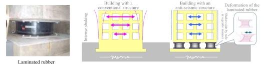 "Fukushima Nuclear Accident Analysis Report  (Interim Report)  "" December 02, 2011, Seismic dampers p. 139"