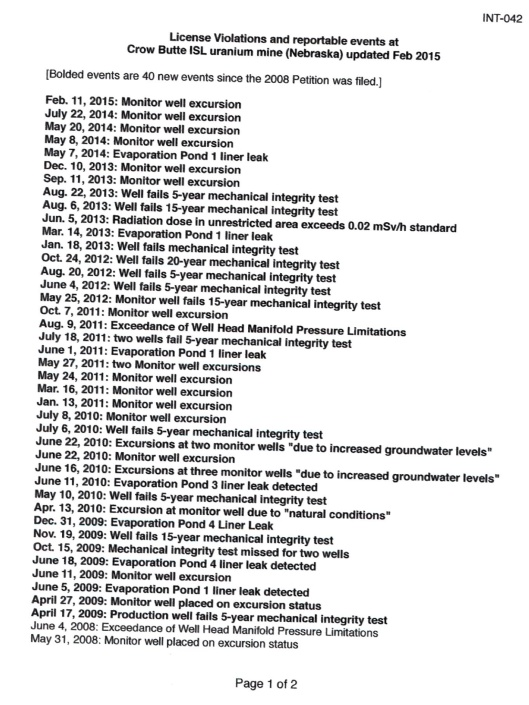 License violations and reportable events at Crow Butte ISL to Feb 2015 p. 1