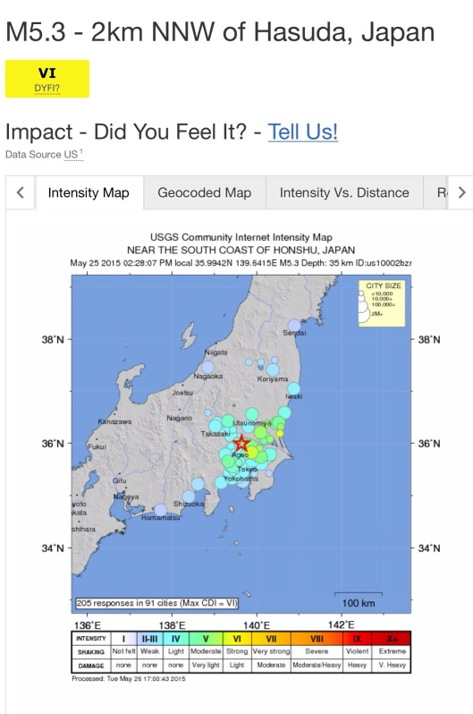 Tokyo Area earthquake 25 May 2015