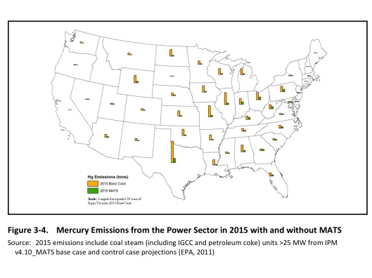 """Mercury Emissions  """"Regulatory Impact Analysis for the Final Mercury and Air Toxics Standards"""", EPA-452/R-11-011 December 2011"""