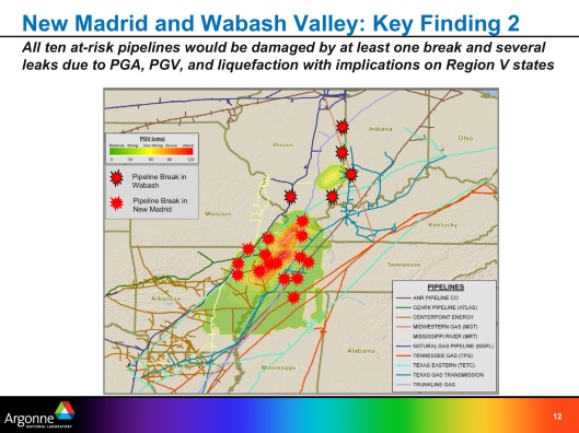 Argonne National Lab Natural Gas Pipelines at Risk by New Madrid Wabash Valley Earthquake Hazard