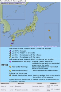 Warning	Level 4 (Prepare to evacuate) Sakurajima 10:15 JST, 15 August 2015  Japan Meteorological Agency