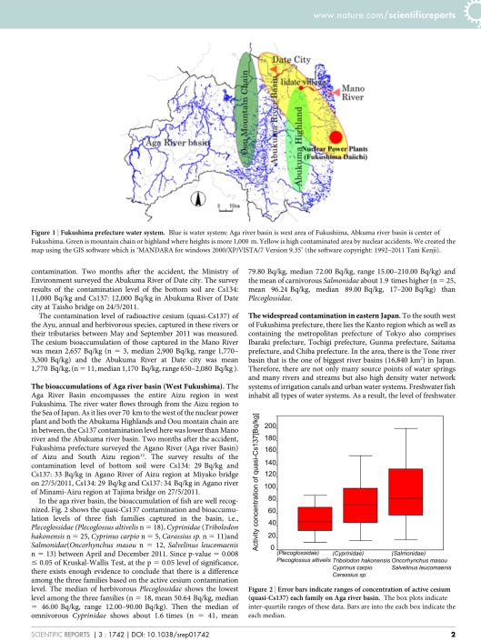 Overview of active cesium contamination of freshwater fish in Fukushima and Eastern Japan, p. 2