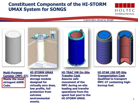 HI-STORM UMAX: Holtec's Underground Dry Storage System   State-of-the-Art Solution for the Safety and Security of the People and Environment at SONGS  A Presentation to Community Stakeholders By: Kris Singh, PhD, PE President & CEO, Holtec International October 14, 2014 San Juan Capistrano, California ASME