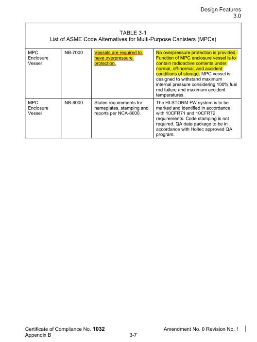 Certificate of Compliance No. 1032 Amendment No. 0 Revision No. 1 Appendix B 3-7