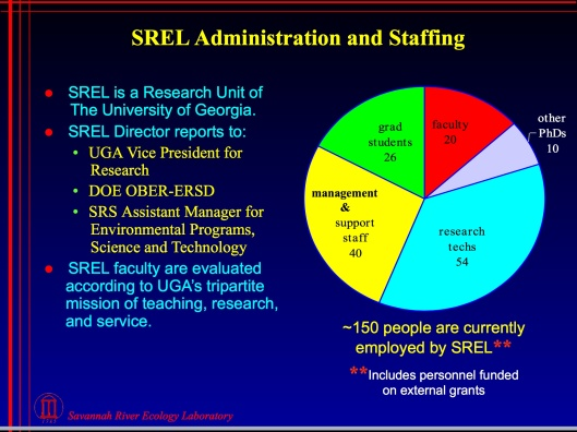 SREL Adminstration