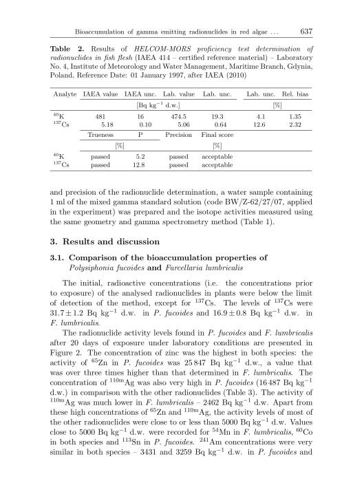 Bioaccumulation of gamma emitting radionuclides in red algae by Tamara Zalewska Michał Saniewski, p. 7