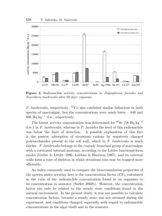 Bioaccumulation of gamma emitting radionuclides in red algae by Tamara Zalewska Michał Saniewski, p. 8