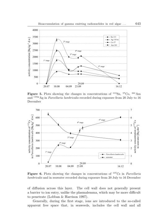 Bioaccumulation of gamma emitting radionuclides in red algae by Tamara Zalewska Michał Saniewski, p. 13