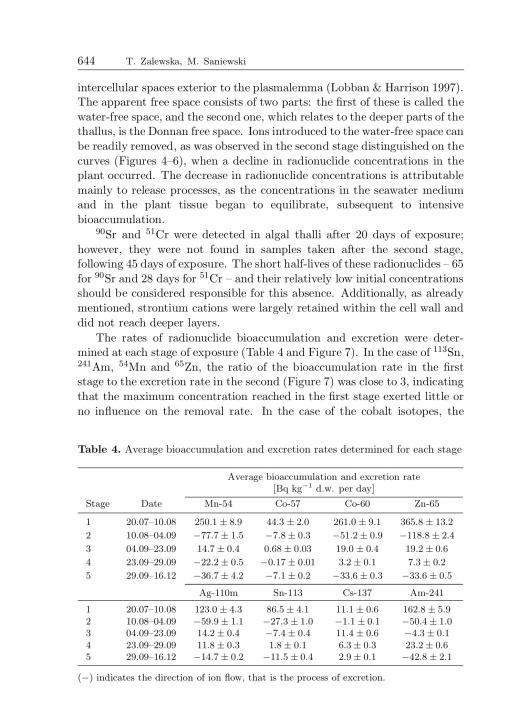 Bioaccumulation of gamma emitting radionuclides in red algae by Tamara Zalewska Michał Saniewski, p. 14