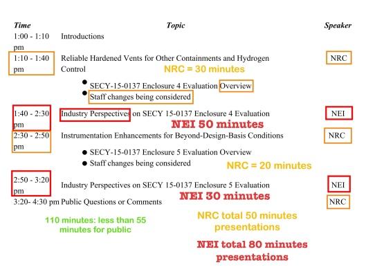 NRC hydrogen vents jan 7 2016
