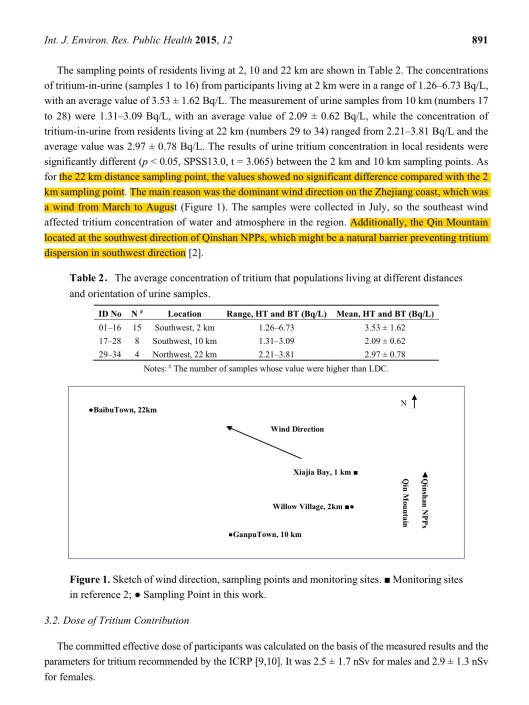 Determination of Total Tritium in Urine from Residents Living in the Vicinity of Nuclear Power Plants in Qinshan, China , Bao-Ming Shen, et.al., p. 4