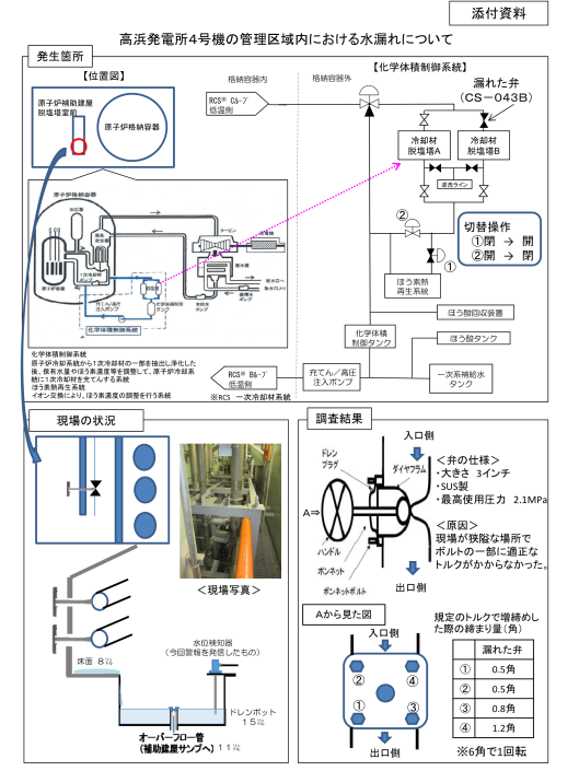 KEPCO diagram of valve problem in Japanese 22 Feb. 2016 PR, leak 20 Feb.