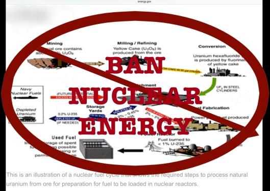 Ban Nuclear Energy