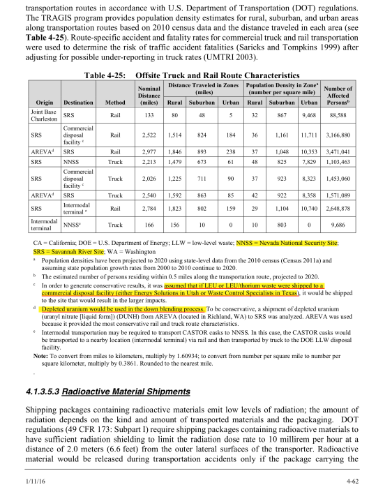 Transport-Burial German Nuclear Waste in USA chart