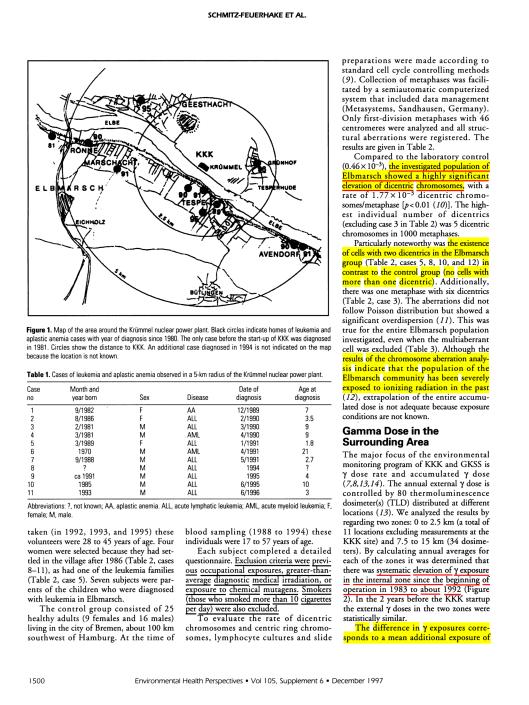 Leukemia Chromosomes Schmitz-Feuerhake et. al.  EHP v. 105 Dec. 97, p. 2