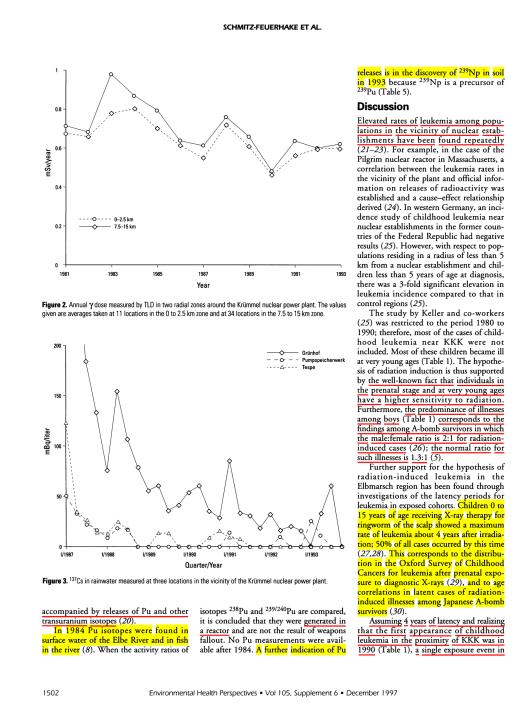 Leukemia Chromosomes Schmitz-Feuerhake et. al.  EHP v. 105 Dec. 97, p. 4