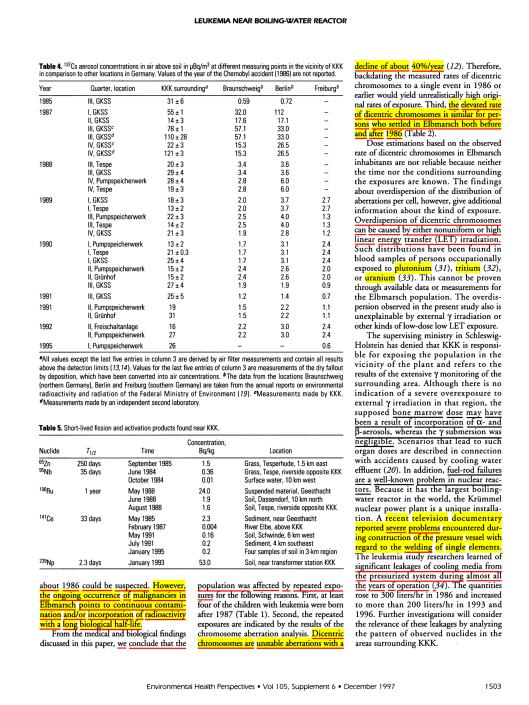 Leukemia Chromosomes Schmitz-Feuerhake et. al.  EHP v. 105 Dec. 97, p. 5