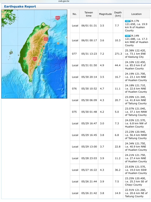 7.2 M offshore earthquake Taiwan Central Weather gov