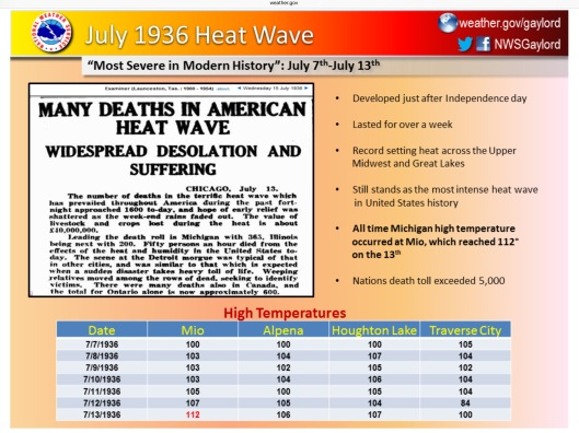 weather gov 1936 heatwave