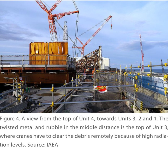 Figure 4. A view from the top of Unit 4, towards Units 3, 2 and 1. The twisted metal and rubble in the middle distance is the top of Unit 3, where cranes have to clear the debris remotely because of high radia-tion levels. Source: IAEA via NASA