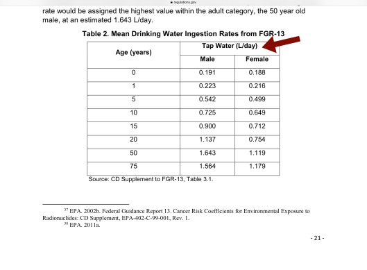US EPA liters of radioactive drinking water