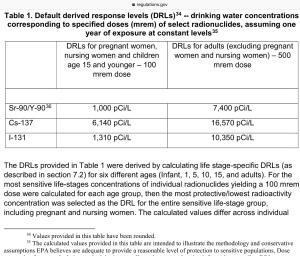 EPA nuclear disaster radionuclides - strontium 90,  I129, Cs 137
