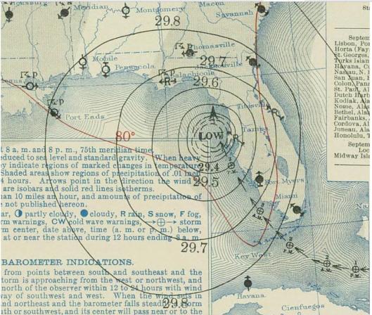 1935 Hurricane